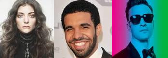The Top Three Radio Artists: Lorde, Drake and Timberlake