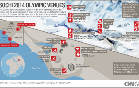 XXII Winter Olympic Games
