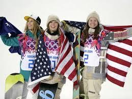 2014 United States Olympic Snowboarding News