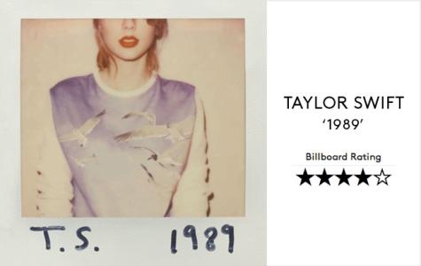 1989 Album Review